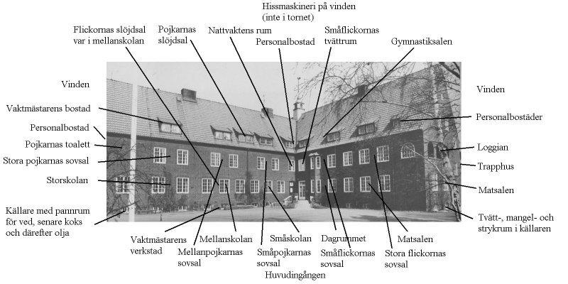 Rummen åt gården sydväst mot Vegeholmsgatan